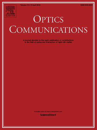 Optics Communications template (Elsevier)