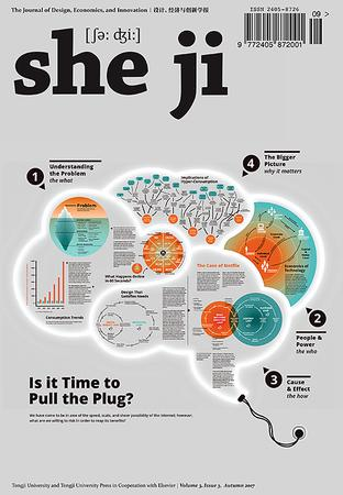 She Ji: The Journal of Design, Economics, and Innovation template ( Economics)