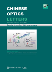 Chinese Optics Letters template (The Optical Society)