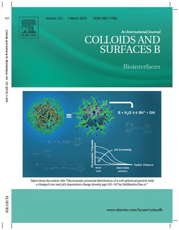 Colloids and Surfaces B: Biointerfaces template (Elsevier)