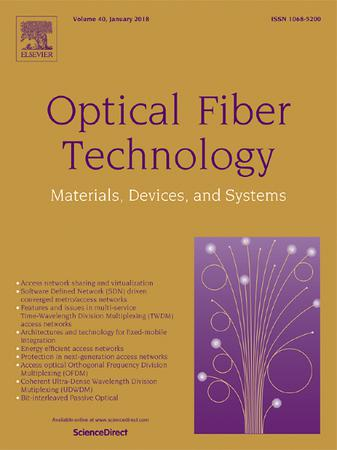 Optical Fiber Technology template (Elsevier)