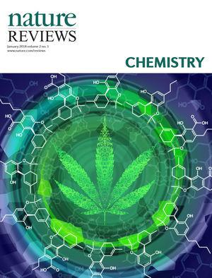 Nature Reviews Chemistry template (Nature)