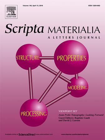 Scripta Materialia template (Elsevier)