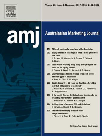 Australasian Marketing Journal (AMJ) template (Elsevier)