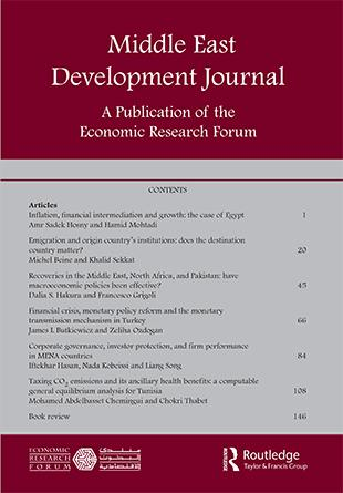 Middle East Development Journal template (Taylor and Francis)