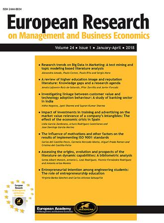 European Research on Management and Business Economics template (Elsevier)