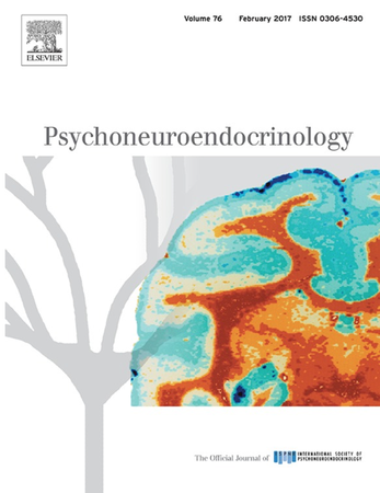 Psychoneuroendocrinology template (Elsevier)