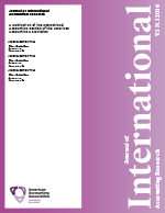 Journal of International Accounting Research template (American Accounting Association)