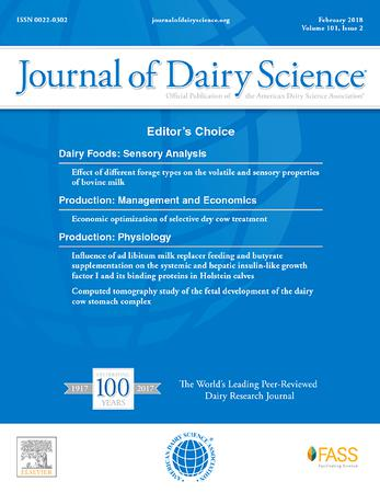Journal of Dairy Science template (Elsevier)