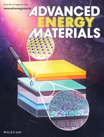 Advanced Energy Materials template (Wiley)