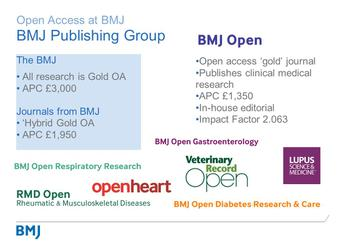 BMJ Open template (BMJ Publishing Group)