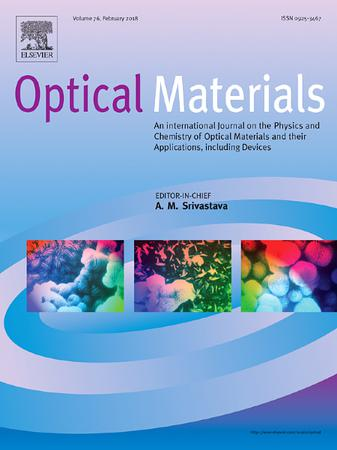 Optical Materials template (Elsevier)
