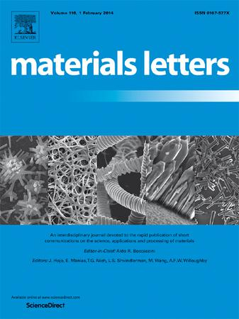 Materials Letters template (Elsevier)