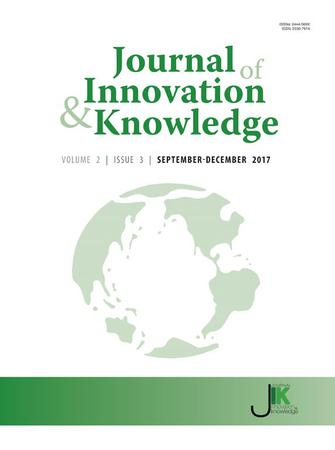 Journal of Innovation & Knowledge template (Elsevier)