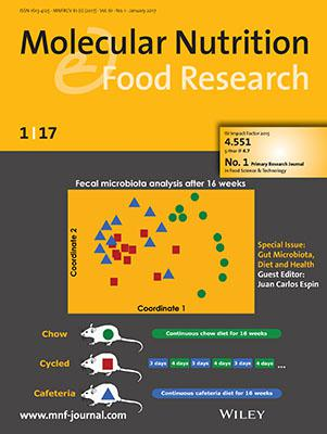 Molecular Nutrition & Food Research template (Wiley)