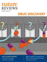 Nature Reviews Drug Discovery template (Nature)