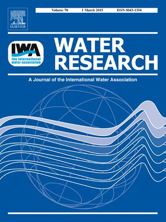 Water Research template (Elsevier)