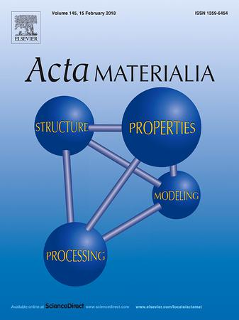 Acta Materialia template (Elsevier)