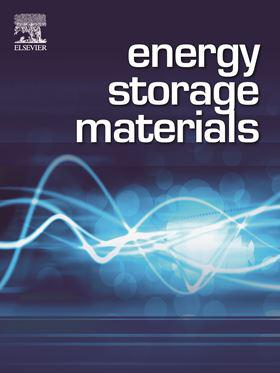 Energy Storage Materials template (Elsevier)