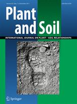 Plant and Soil template (Springer)