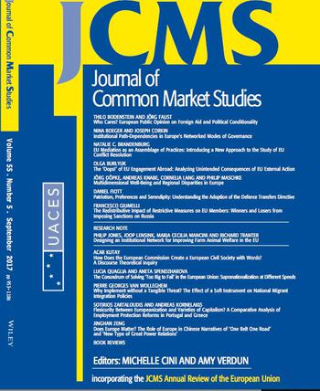JCMS: Journal of Common Market Studies template (Wiley)
