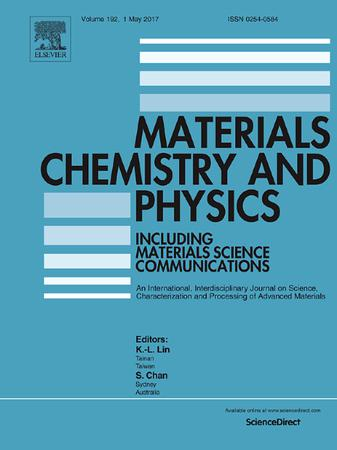 Materials Chemistry and Physics template (Elsevier)