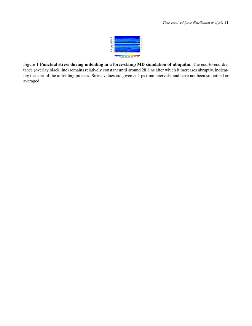 Example of Indian Journal of Fibre & Textile Research (IJFTR) format
