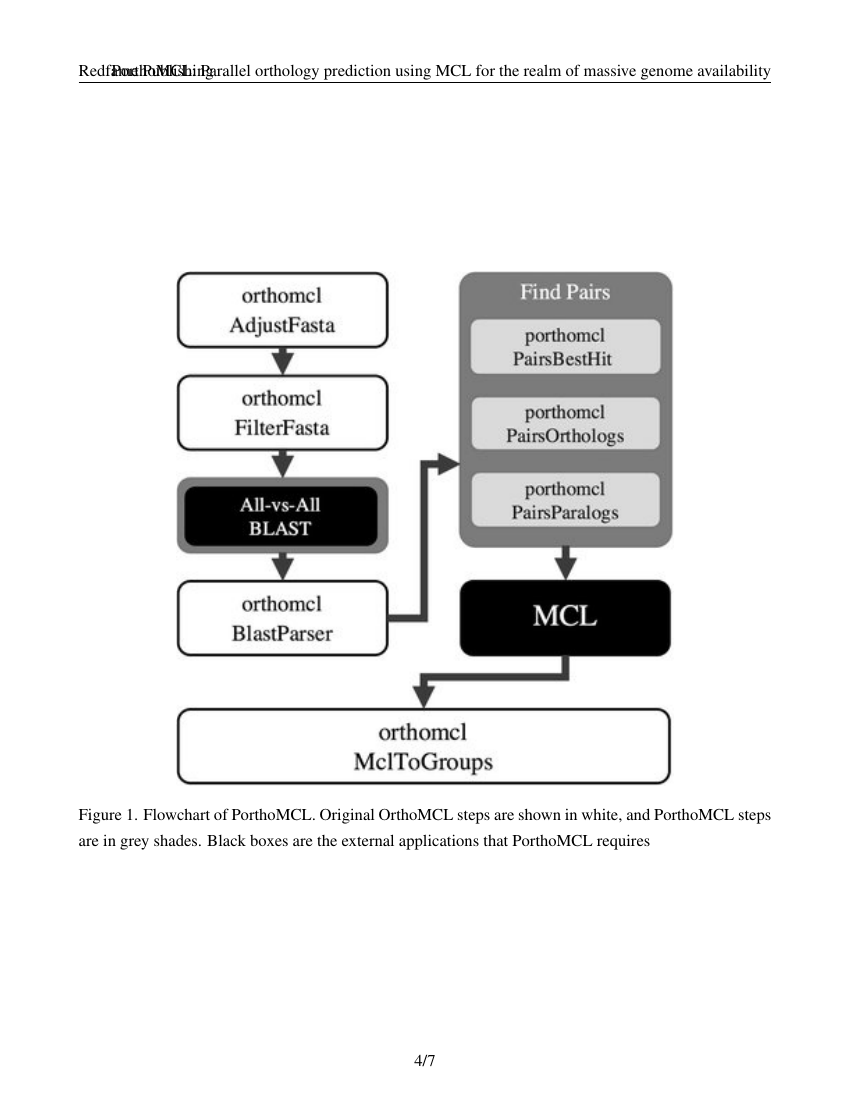 Example of International Journal of Social Science Studies format