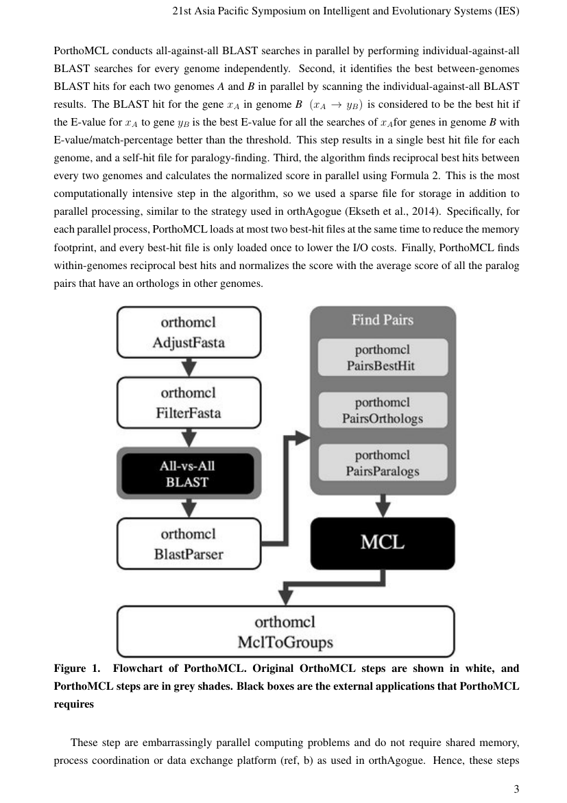 Example of International Journal of Strategic Information Technology and Applications (IJSITA) format