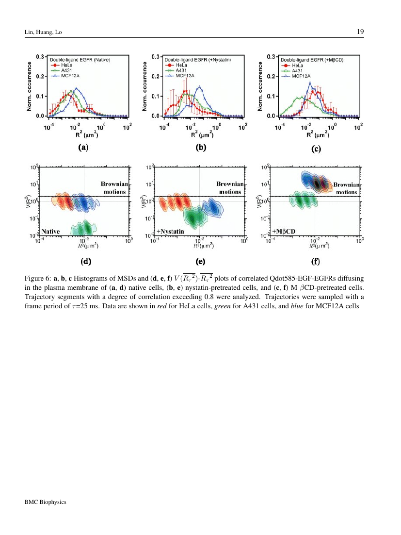 Example of Journal of Numerical Cognition format