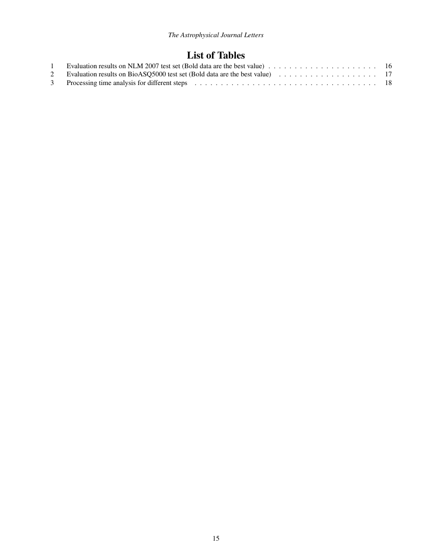 Example of Research Journal of Environmental and Earth Sciences format