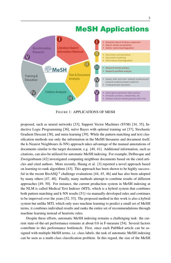 Example of Canadian Journal of Administrative Sciences / Revue Canadienne des Sciences de l'Administration format