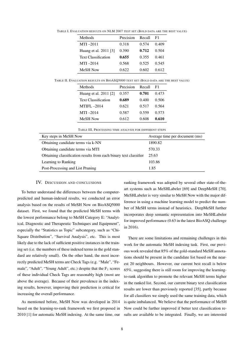 Example of Middle East Journal of Economics and Finance format