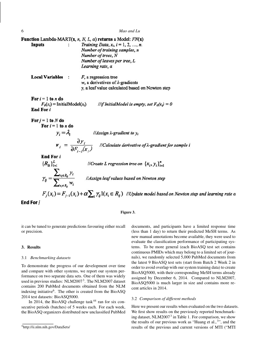 Example of Journal of Chemical Sciences format