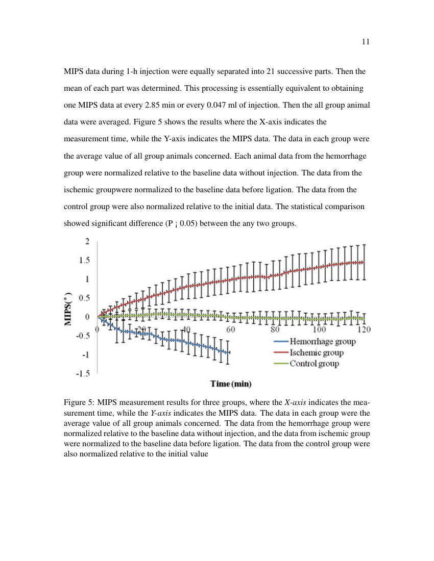 Example of Economics - Thesis/Dissertation Template format